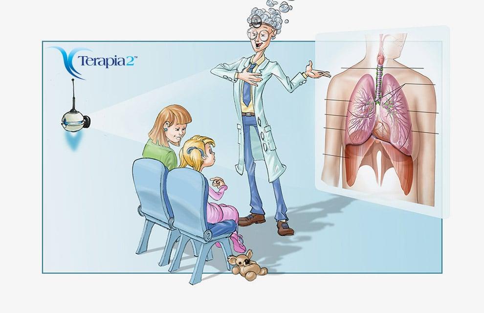 Cura dell'asma