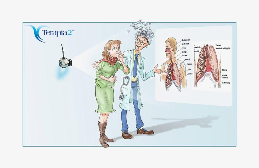 Cura della bronchite